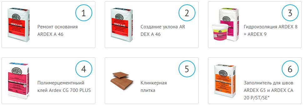 Система ARDEX для укладки на ступени